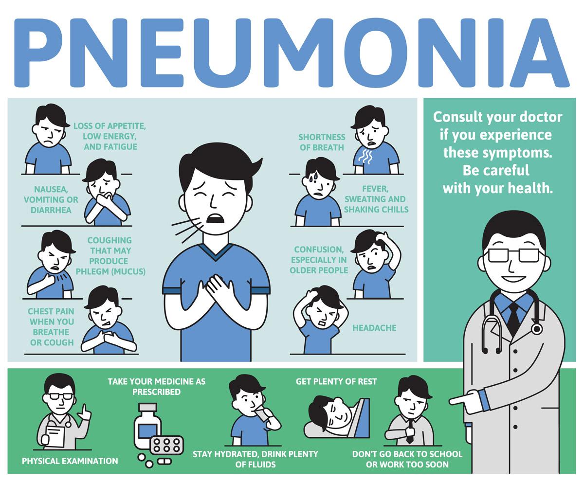 traitement pneumonie